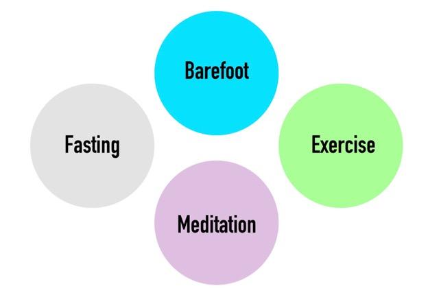 裸足 + 運動 + 瞑想 + 断食 これが揃ってはじめて僕はイカ太郎なのだ