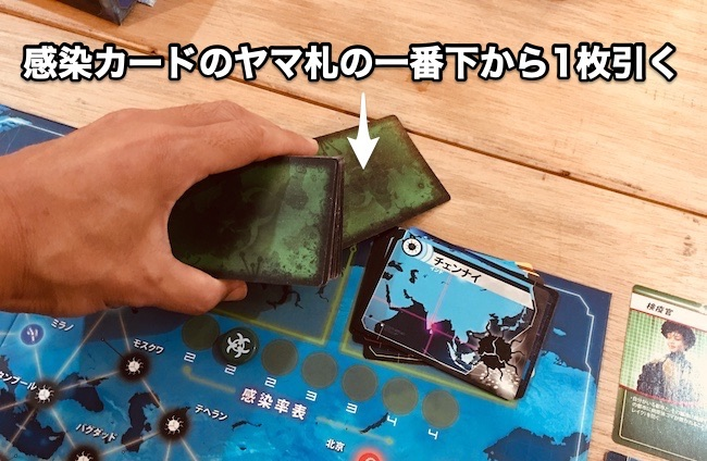 感染カードのヤマ札の1番下から1枚引く